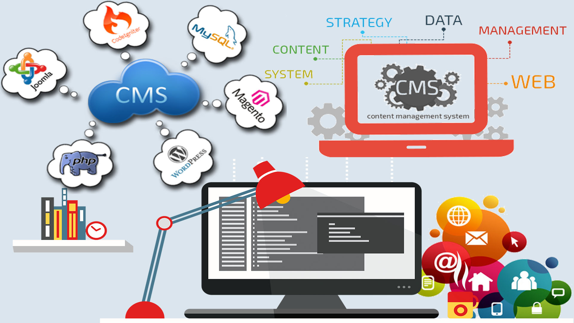 content management system website, online training